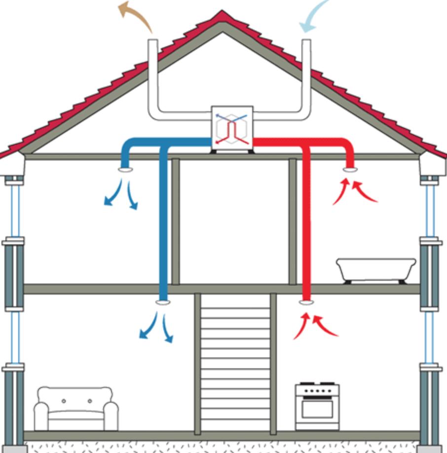 проектирование воздухораспределительной системы